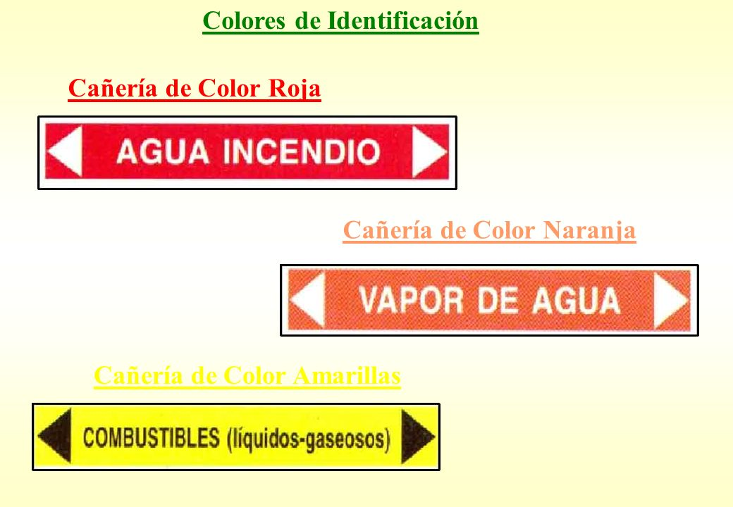 Colores de Identificación Cañería de Color Roja Cañería de Color Naranja Cañería de Color Amarillas