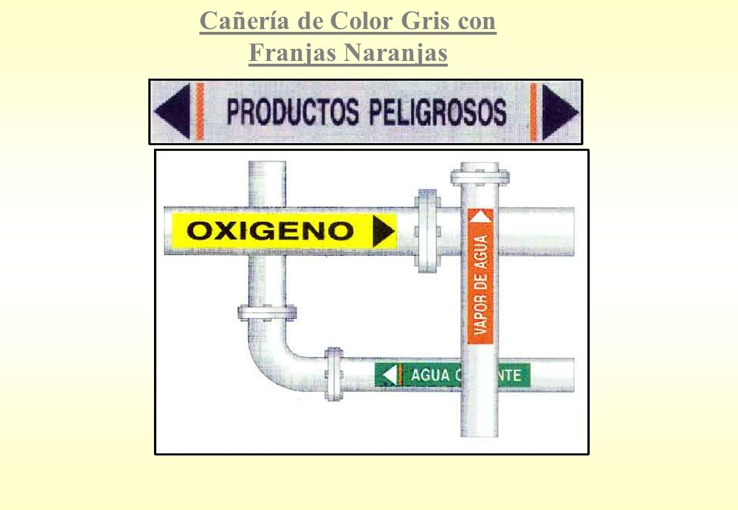 Colores en Maquinarias, Equipos.