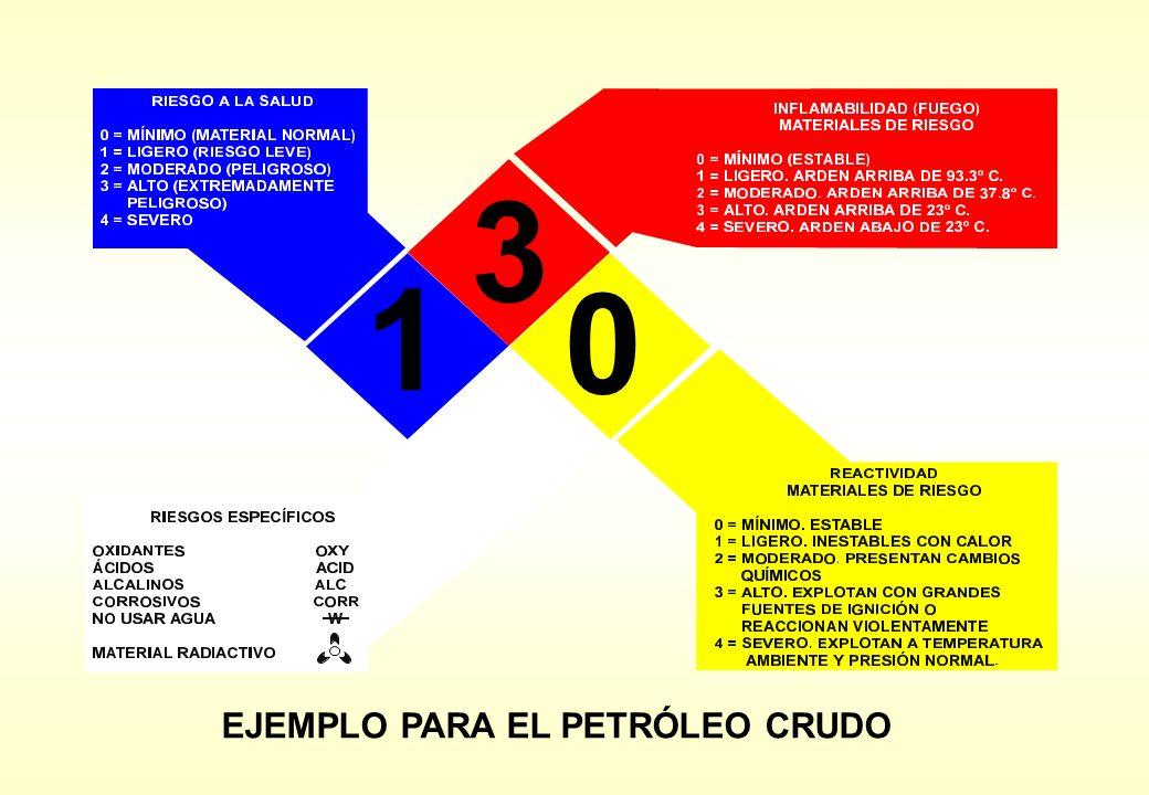 3 1 0 EJEMPLO PARA EL PETRÓLEO CRUDO