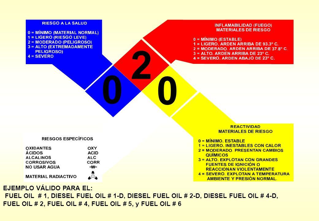 2 0 0 EJEMPLO VÁLIDO PARA EL: FUEL OIL # 1, DIESEL FUEL OIL # 1-D, DIESEL FUEL OIL # 2-D, DIESEL FUEL OIL # 4-D, FUEL OIL # 2, FUEL OIL # 4, FUEL OIL