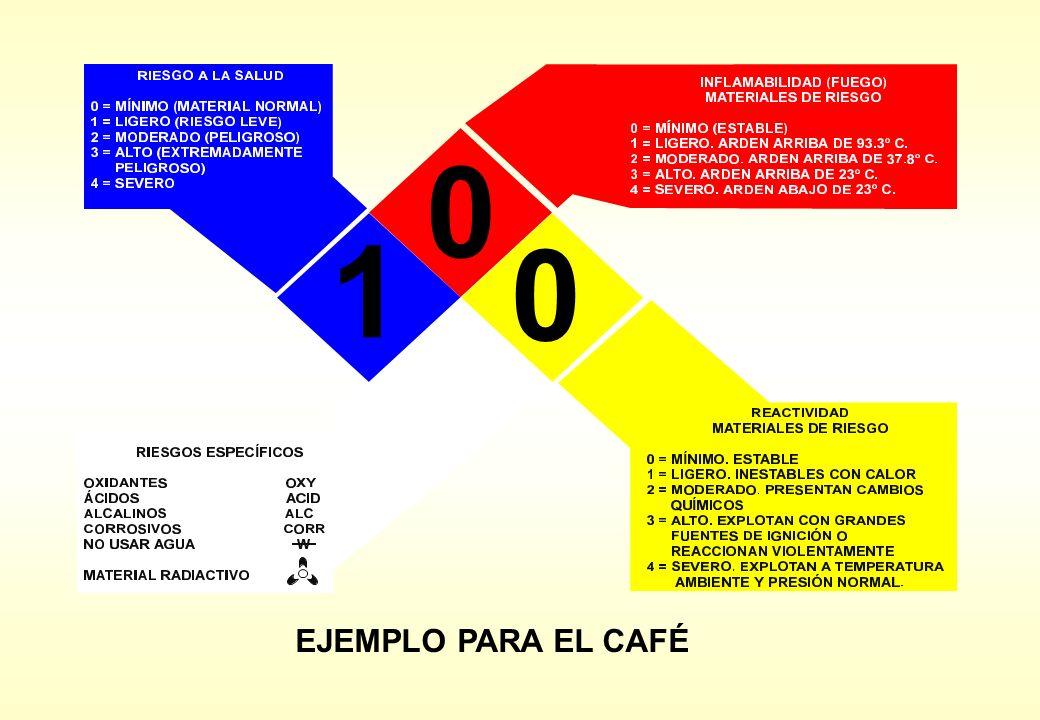 0 1 0 EJEMPLO PARA EL CAFÉ