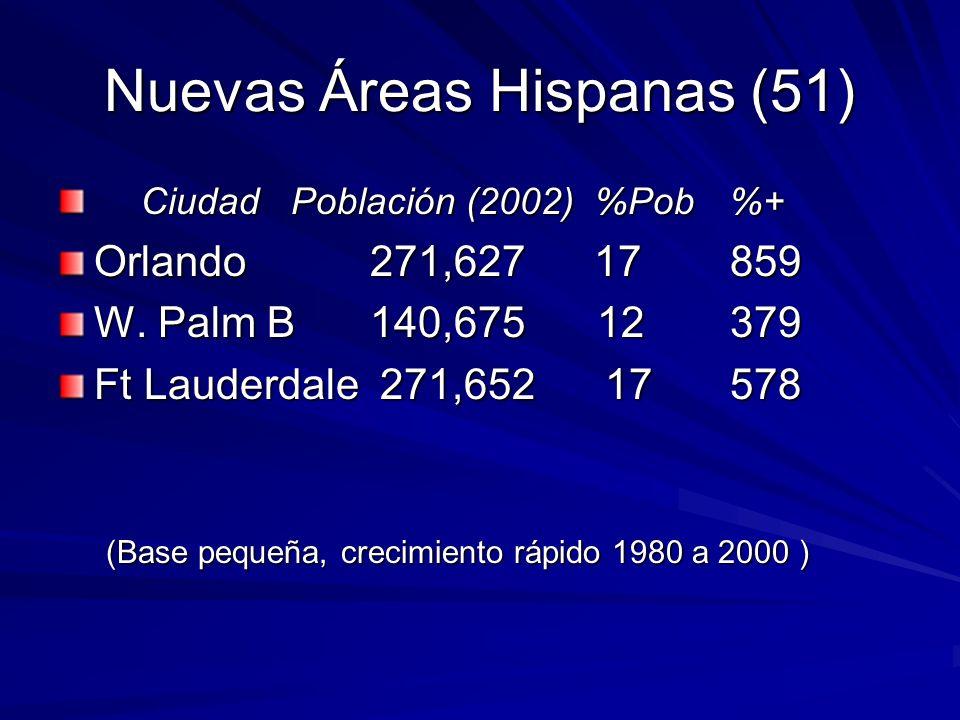 Nuevas Áreas Hispanas (51) Ciudad Población (2002) %Pob%+ Ciudad Población (2002) %Pob%+ Orlando 271,627 17859 W. Palm B 140,675 12379 Ft Lauderdale 2