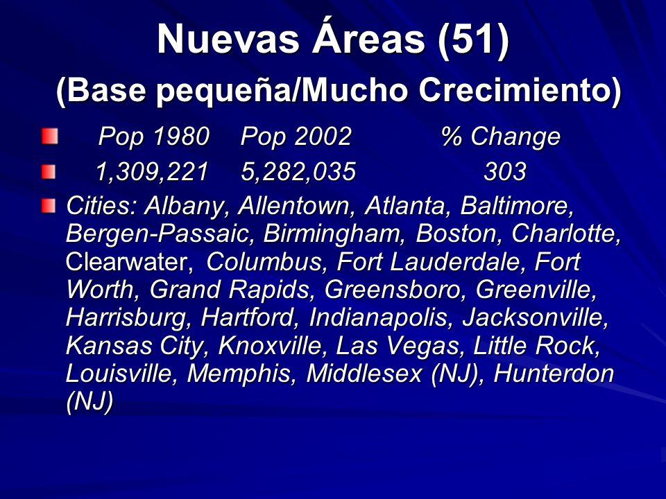 Nuevas Áreas (51) (Base pequeña/Mucho Crecimiento) Pop 1980Pop 2002% Change Pop 1980Pop 2002% Change 1,309,2215,282,035 303 1,309,2215,282,035 303 Cit