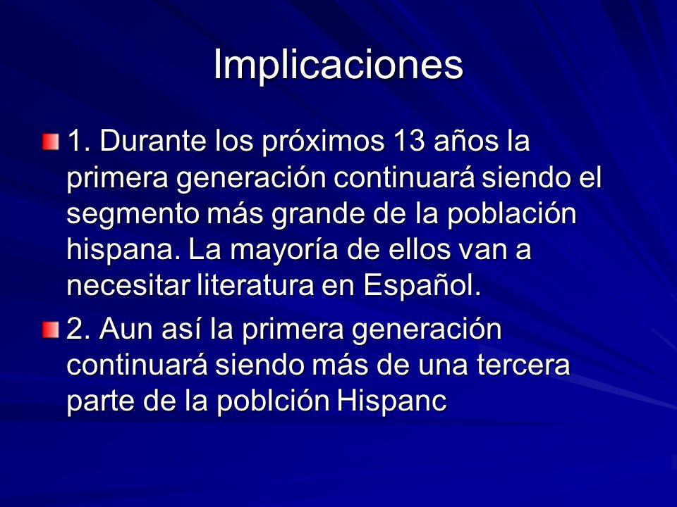 Implicaciones 1. Durante los próximos 13 años la primera generación continuará siendo el segmento más grande de la población hispana. La mayoría de el