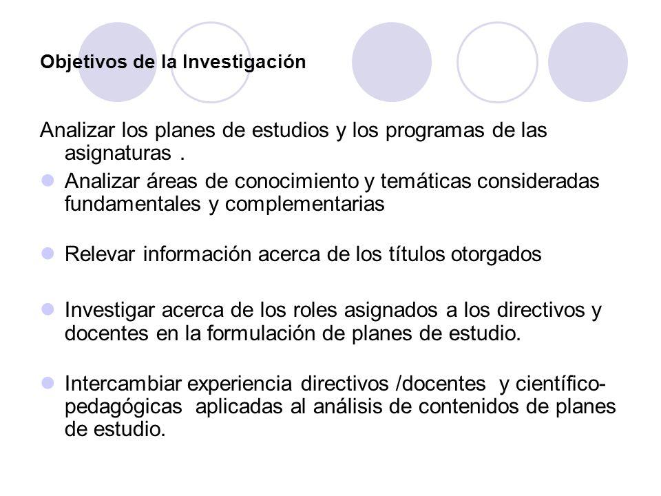 Objetivos de la Investigación Analizar los planes de estudios y los programas de las asignaturas. Analizar áreas de conocimiento y temáticas considera