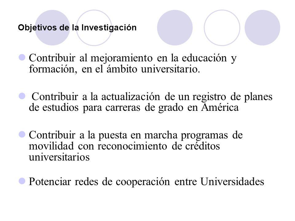 Objetivos de la Investigación Contribuir al mejoramiento en la educación y formación, en el ámbito universitario. Contribuir a la actualización de un