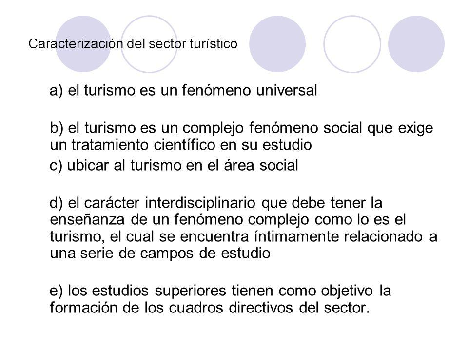 Caracterización del sector turístico a) el turismo es un fenómeno universal b) el turismo es un complejo fenómeno social que exige un tratamiento cien