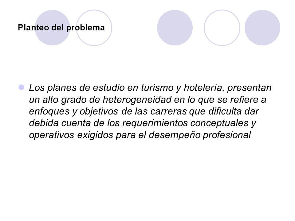 Planteo del problema Los planes de estudio en turismo y hotelería, presentan un alto grado de heterogeneidad en lo que se refiere a enfoques y objetiv