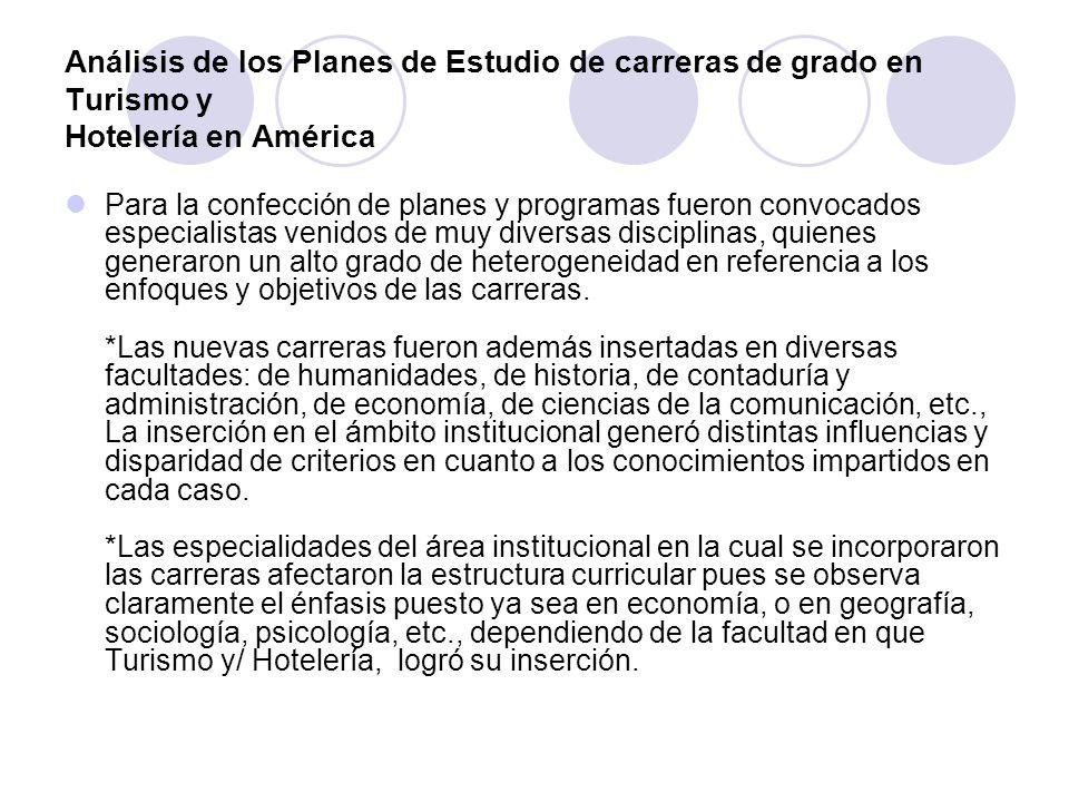 Análisis de los Planes de Estudio de carreras de grado en Turismo y Hotelería en América Para la confección de planes y programas fueron convocados es
