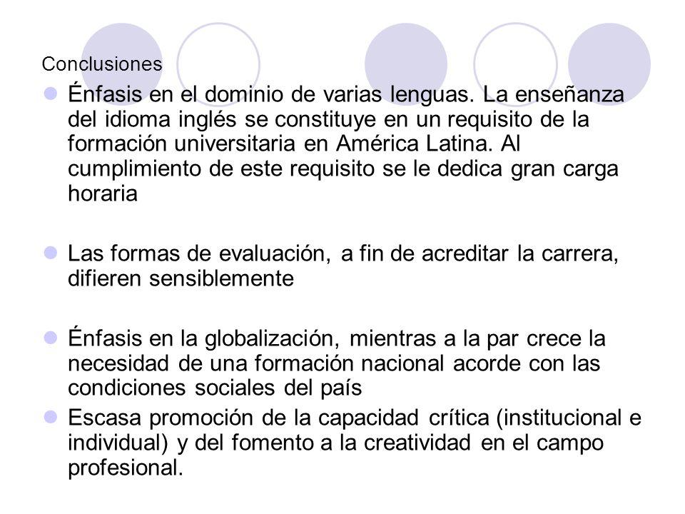 Conclusiones Énfasis en el dominio de varias lenguas. La enseñanza del idioma inglés se constituye en un requisito de la formación universitaria en Am