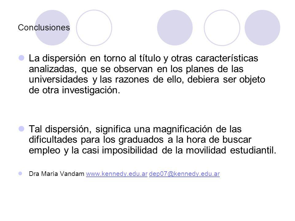 Conclusiones La dispersión en torno al título y otras características analizadas, que se observan en los planes de las universidades y las razones de