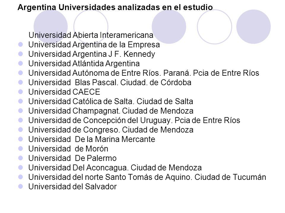 Argentina Universidades analizadas en el estudio Universidad Abierta Interamericana Universidad Argentina de la Empresa Universidad Argentina J F. Ken