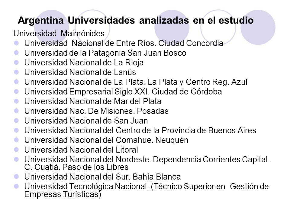 Argentina Universidades analizadas en el estudio Universidad Maimónides Universidad Nacional de Entre Ríos. Ciudad Concordia Universidad de la Patagon