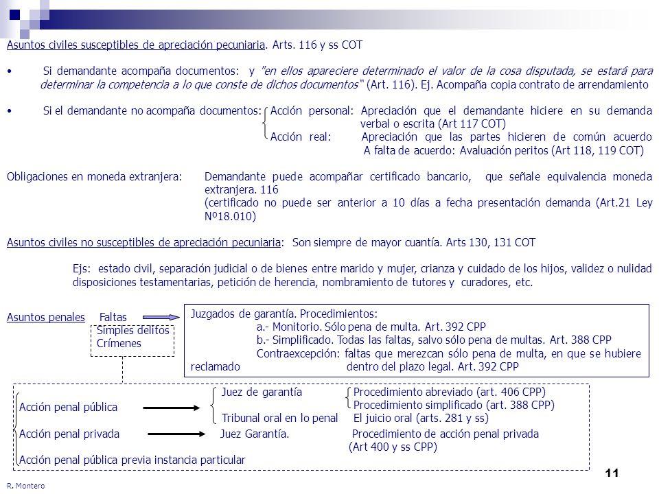 11 R. Montero Asuntos civiles susceptibles de apreciación pecuniaria. Arts. 116 y ss COT Si demandante acompaña documentos: y