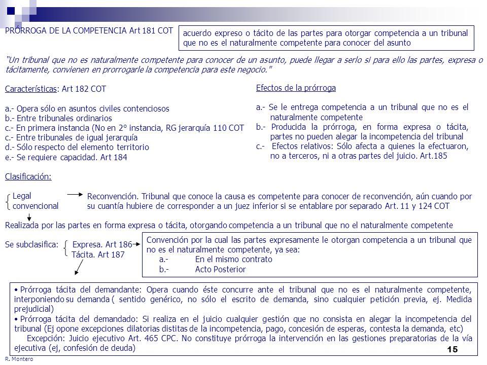 15 R. Montero PRÓRROGA DE LA COMPETENCIA Art 181 COT Un tribunal que no es naturalmente competente para conocer de un asunto, puede llegar a serlo si