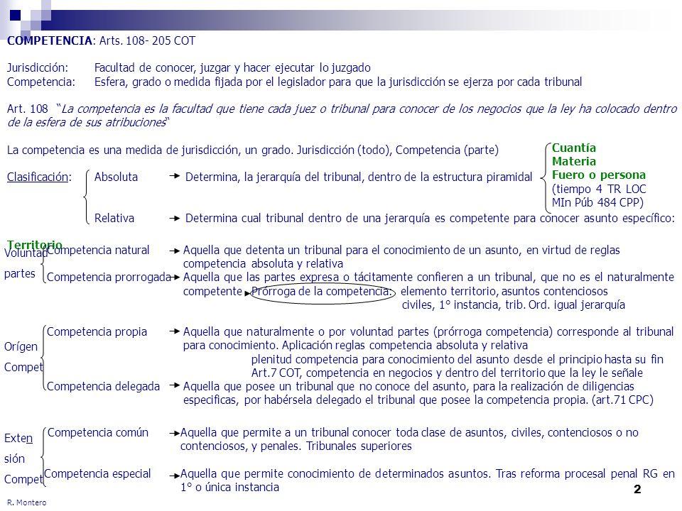 23 Competencia privativaAquella en que existe un sólo tribunal competente para conocer del asunto o exclusivaEjs.