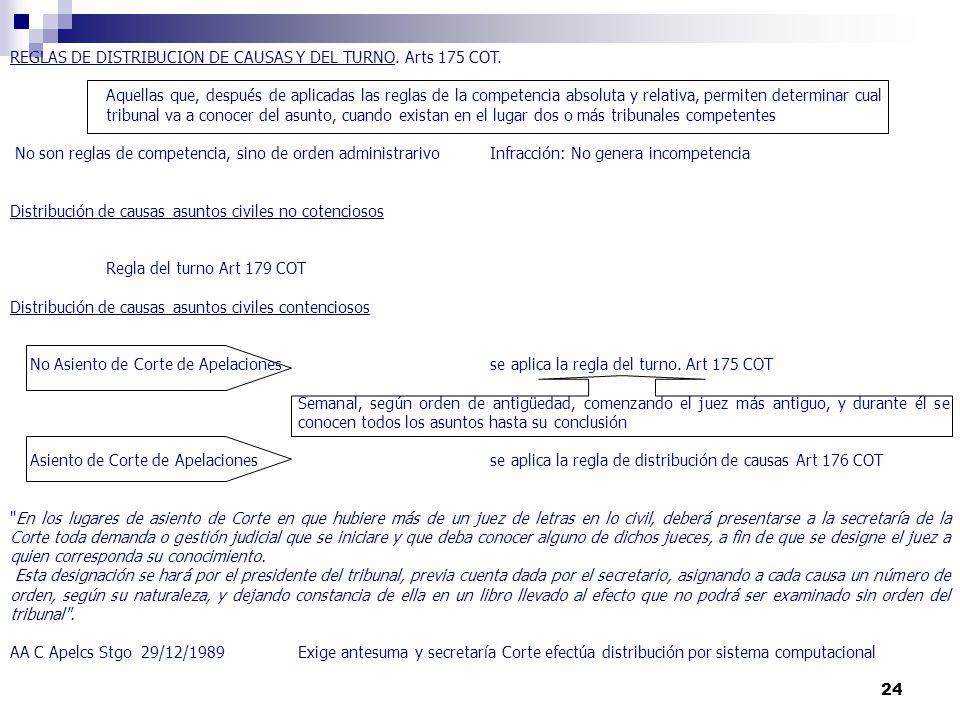 24 REGLAS DE DISTRIBUCION DE CAUSAS Y DEL TURNO. Arts 175 COT. Aquellas que, después de aplicadas las reglas de la competencia absoluta y relativa, pe