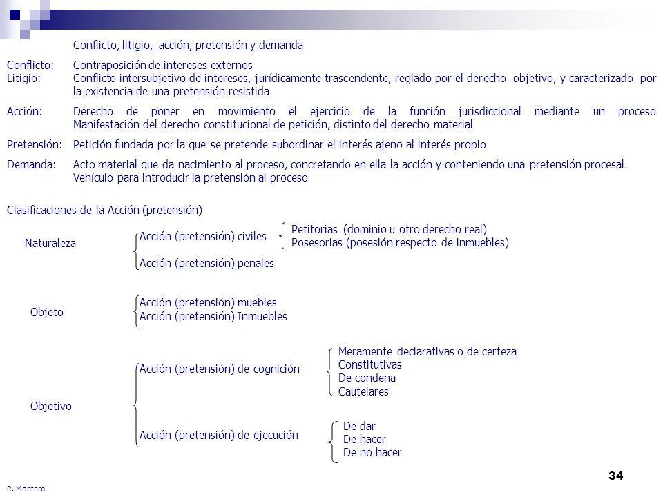 34 R. Montero Conflicto, litigio, acción, pretensión y demanda Conflicto: Contraposición de intereses externos Litigio: Conflicto intersubjetivo de in