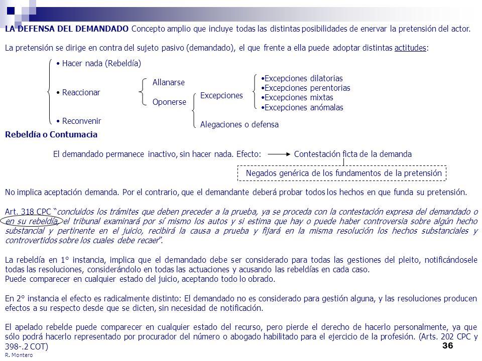 36 R. Montero LA DEFENSA DEL DEMANDADO Concepto amplio que incluye todas las distintas posibilidades de enervar la pretensión del actor. La pretensión
