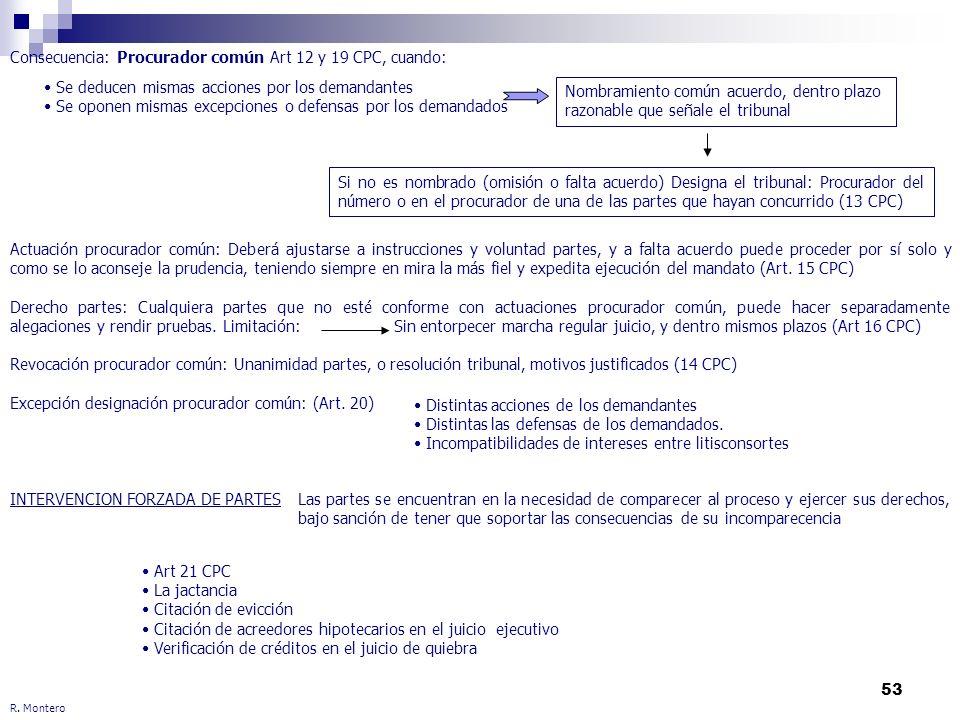 53 R. Montero Consecuencia: Procurador común Art 12 y 19 CPC, cuando: Actuación procurador común: Deberá ajustarse a instrucciones y voluntad partes,