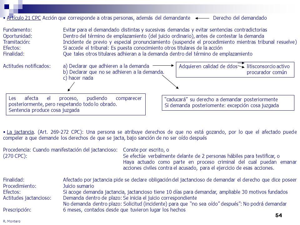 54 R. Montero Artículo 21 CPC Acción que corresponde a otras personas, además del demandanteDerecho del demandado Fundamento: Evitar para el demandado