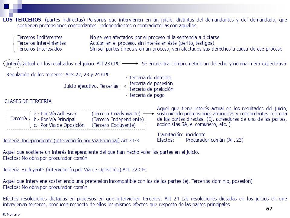 57 R. Montero LOS TERCEROS. (partes indirectas) Personas que intervienen en un juicio, distintas del demandantes y del demandado, que sostienen preten