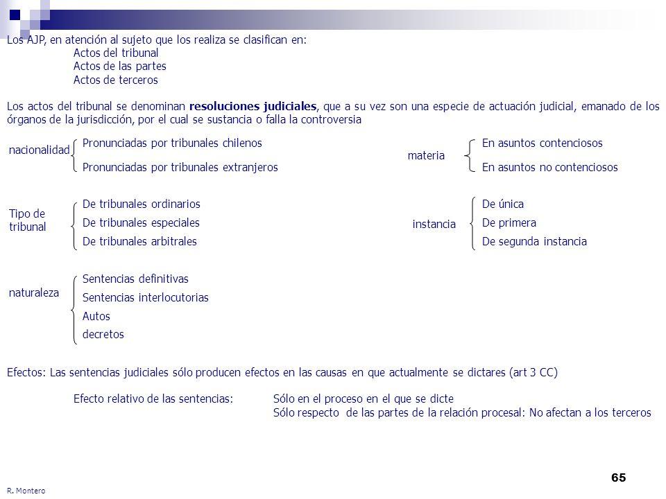 65 R. Montero Los AJP, en atención al sujeto que los realiza se clasifican en: Actos del tribunal Actos de las partes Actos de terceros Los actos del