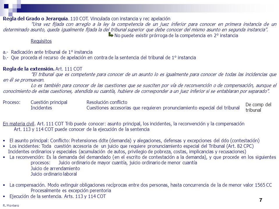 7 R. Montero Regla del Grado o Jerarquía. 110 COT. Vinculada con instancia y rec apelación