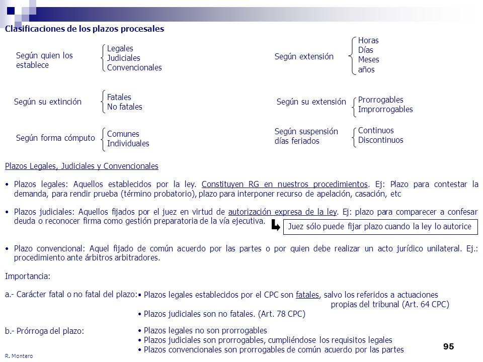 95 R. Montero Clasificaciones de los plazos procesales Horas Días Meses años Legales Judiciales Convencionales Fatales No fatales Según quien los esta