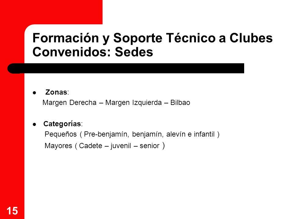 15 Formación y Soporte Técnico a Clubes Convenidos: Sedes Zonas: Margen Derecha – Margen Izquierda – Bilbao Categorías: Pequeños ( Pre-benjamín, benja