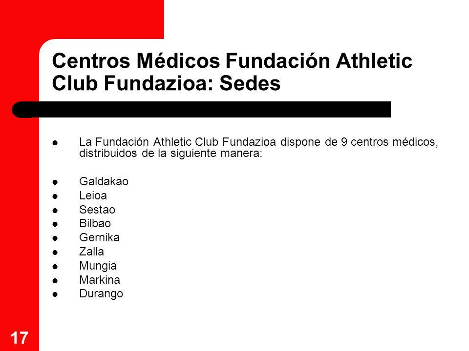 17 Centros Médicos Fundación Athletic Club Fundazioa: Sedes La Fundación Athletic Club Fundazioa dispone de 9 centros médicos, distribuidos de la sigu