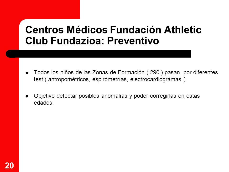 20 Centros Médicos Fundación Athletic Club Fundazioa: Preventivo Todos los niños de las Zonas de Formación ( 290 ) pasan por diferentes test ( antropo