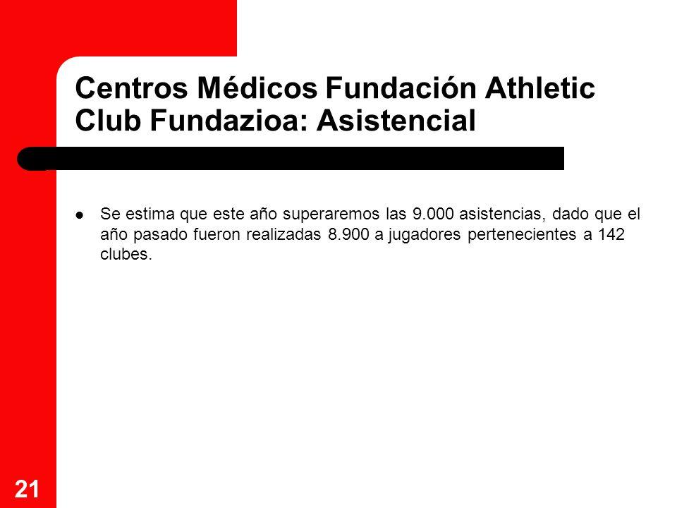 21 Centros Médicos Fundación Athletic Club Fundazioa: Asistencial Se estima que este año superaremos las 9.000 asistencias, dado que el año pasado fue