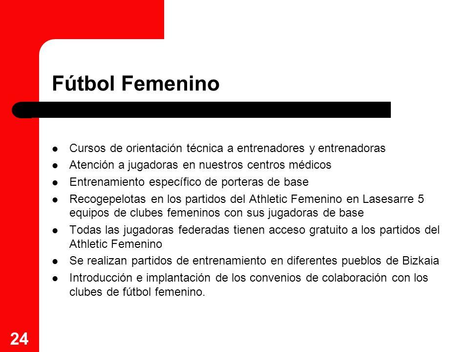 24 Fútbol Femenino Cursos de orientación técnica a entrenadores y entrenadoras Atención a jugadoras en nuestros centros médicos Entrenamiento específi