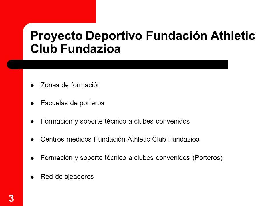3 Proyecto Deportivo Fundación Athletic Club Fundazioa Zonas de formación Escuelas de porteros Formación y soporte técnico a clubes convenidos Centros