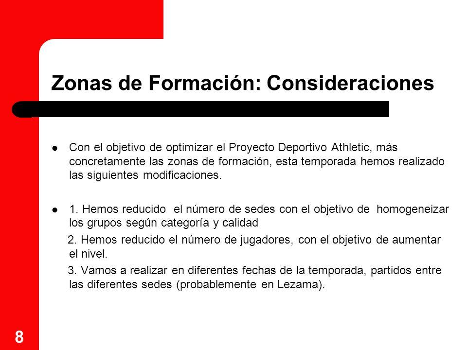 8 Zonas de Formación: Consideraciones Con el objetivo de optimizar el Proyecto Deportivo Athletic, más concretamente las zonas de formación, esta temp