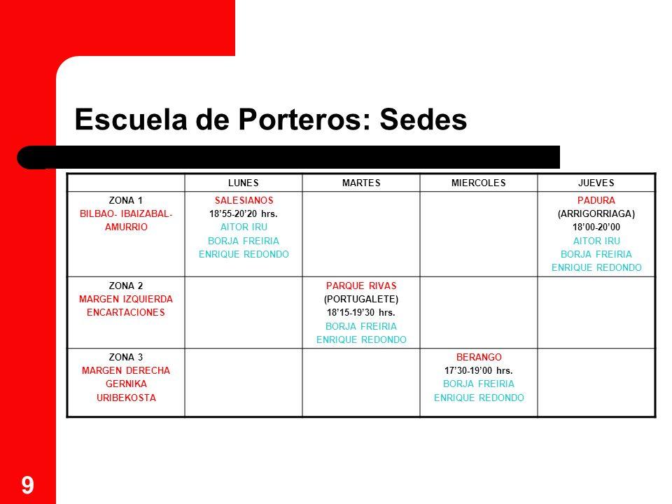 9 Escuela de Porteros: Sedes LUNESMARTESMIERCOLESJUEVES ZONA 1 BILBAO- IBAIZABAL- AMURRIO SALESIANOS 1855-2020 hrs. AITOR IRU BORJA FREIRIA ENRIQUE RE