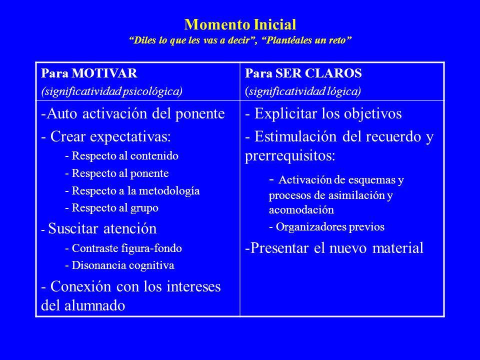 Momento Inicial Diles lo que les vas a decir, Plantéales un reto Para MOTIVAR (significatividad psicológica) Para SER CLAROS (significatividad lógica)
