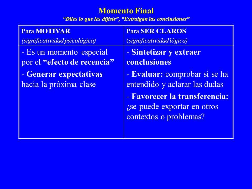 Momento Final Diles lo que les dijiste, Extraigan las conclusiones Para MOTIVAR (significatividad psicológica) Para SER CLAROS (significatividad lógic