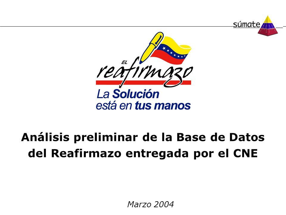 Marzo 2004 Análisis preliminar de la Base de Datos del Reafirmazo entregada por el CNE