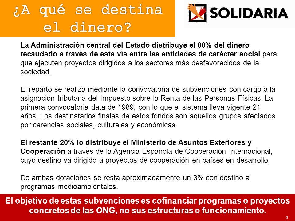 La Administración central del Estado distribuye el 80% del dinero recaudado a través de esta vía entre las entidades de carácter social para que ejecu