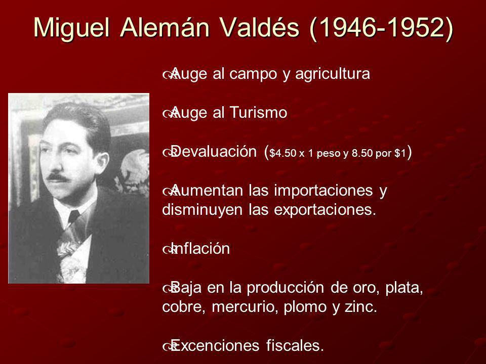 Miguel Alemán Valdés (1946-1952) Auge al campo y agricultura Auge al Turismo Devaluación ( $4.50 x 1 peso y 8.50 por $1 ) Aumentan las importaciones y