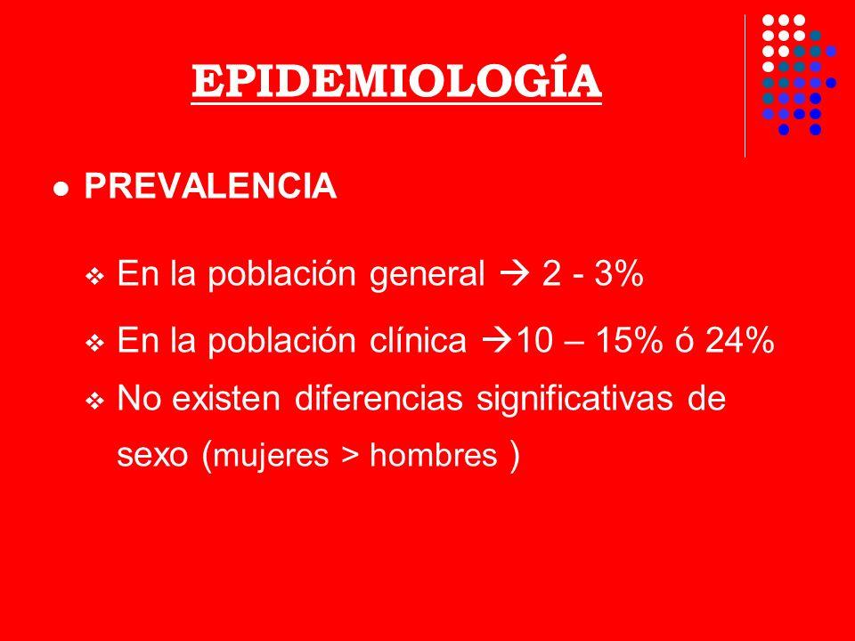 EPIDEMIOLOGÍA PREVALENCIA En la población general 2 - 3% En la población clínica 10 – 15% ó 24% No existen diferencias significativas de sexo ( mujere