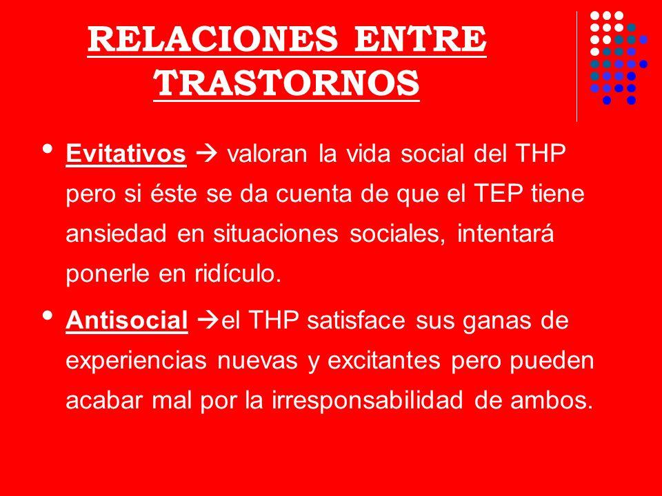 RELACIONES ENTRE TRASTORNOS Evitativos valoran la vida social del THP pero si éste se da cuenta de que el TEP tiene ansiedad en situaciones sociales,