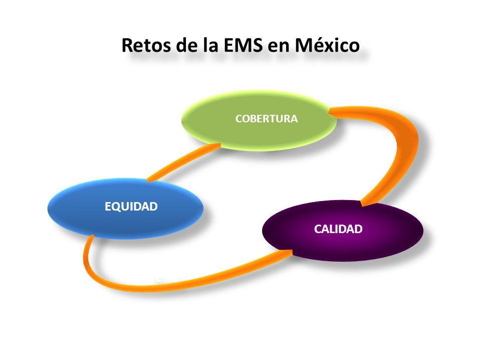 Retos de la EMS en México COBERTURA CALIDAD EQUIDAD Text