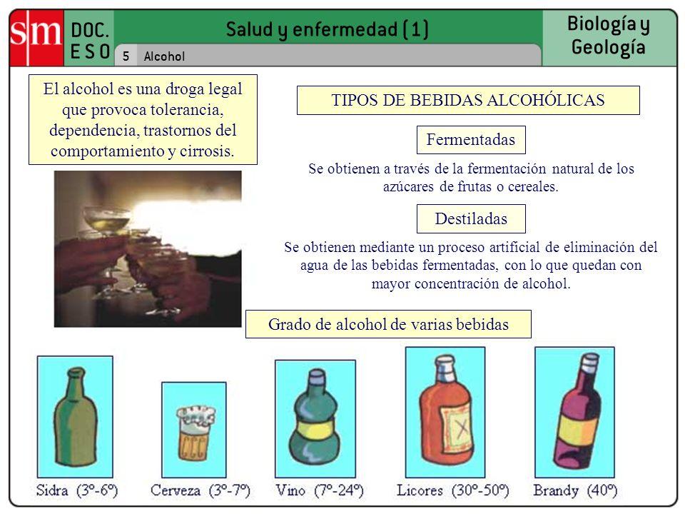 Salud y enfermedad (1) DOC. E S O Biología y Geología 5Alcohol El alcohol es una droga legal que provoca tolerancia, dependencia, trastornos del compo
