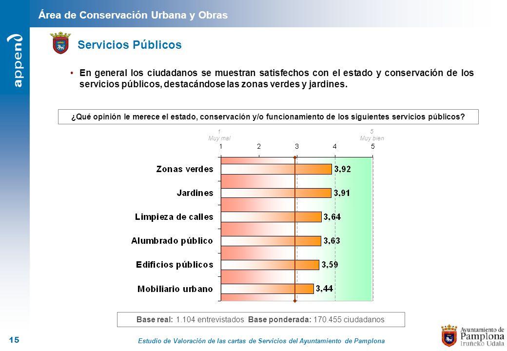 Estudio de Valoración de las cartas de Servicios del Ayuntamiento de Pamplona 15 Área de Conservación Urbana y Obras Servicios Públicos ¿Qué opinión l