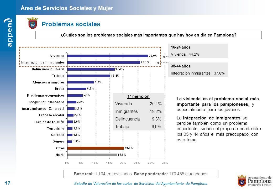 Estudio de Valoración de las cartas de Servicios del Ayuntamiento de Pamplona 17 Área de Servicios Sociales y Mujer ¿Cuáles son los problemas sociales