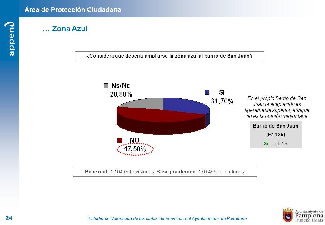 Estudio de Valoración de las cartas de Servicios del Ayuntamiento de Pamplona 24 Área de Protección Ciudadana Base real: 1.104 entrevistados Base pond