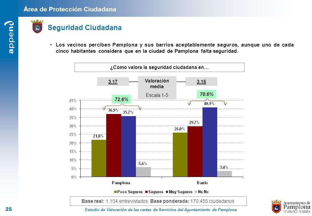 Estudio de Valoración de las cartas de Servicios del Ayuntamiento de Pamplona 25 Área de Protección Ciudadana Seguridad Ciudadana ¿Cómo valora la segu